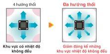 a hướng - Máy lạnh trung tâm Daikin VRV IV âm trần đa hướng thổi FXFQ-LU