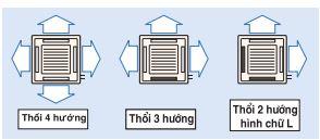 4 hướng thổi - Máy lạnh trung tâm Daikin VRV IV Loại Cassette âm trần 4 hướng thổi FXZQ-M