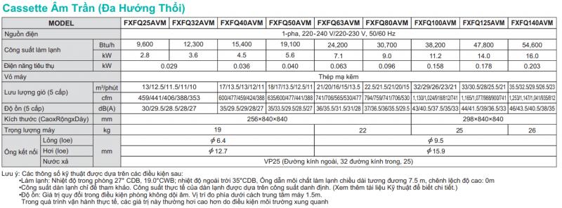 Cassette 2 800x297 - Máy lạnh trung tâm VRV IV S Daikin Cassette âm trần ( 2 hướng thổi)FXCQ-AVM