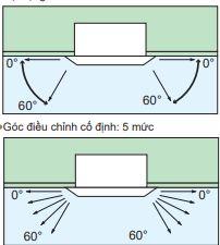 Hướng gió - Máy lạnh trung tâm Daikin VRV IV Loại Cassette âm trần 4 hướng thổi FXZQ-M