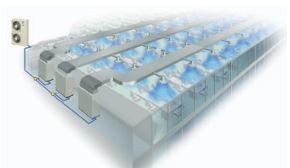Mô hình - Máy lạnh trung tâm VRV IV S Daikin  Loại Đặt sàn nối ống gió FXVQ-N