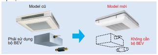 Minh họa 3 1 - Máy lạnh trung tâm VRV IV S Daikin  Loại cassette áp trần (4 hướng thổi)