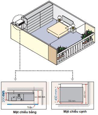 thiết kế 1 - Máy lạnh trung tâm VRV IV S Daikin Giấu trần nối ống gió dạng mỏng FXDQ-PD/ND